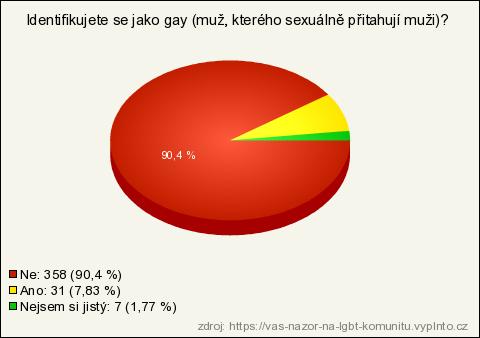 sexuální tipy pro rovné ženy od homosexuála pdf
