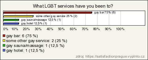 gay bestiality tube