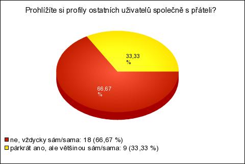 Jak napsat příklady online seznamovacích profilů