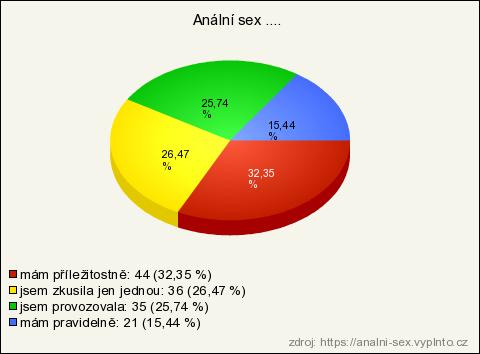 Statistika análního sexu