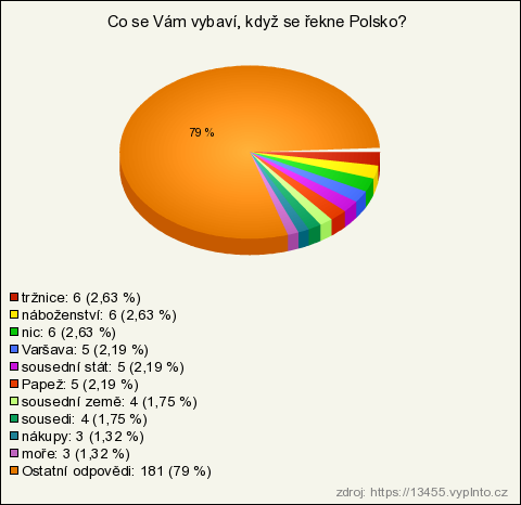 Cestovní ruch polska a české republiky