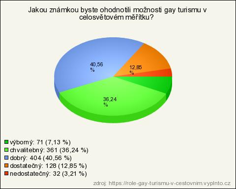 Radost z gay sex pdf
