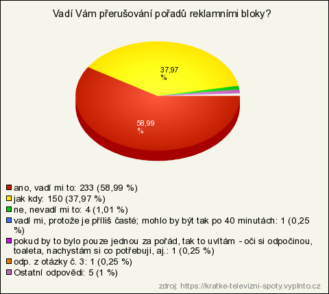 Online pujcky bez registru tišnov picture 7