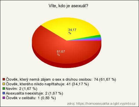 homosexuáli s surový sex zrelé lesbi