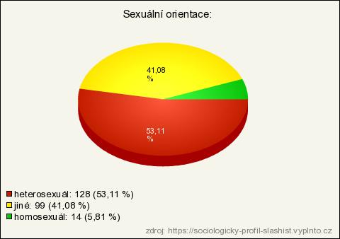 Homosexuální incest porno stránky