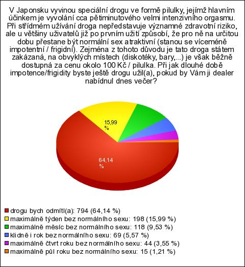 Yahoo (6,88 %). Globálně Odpověď je z mého pohledu jed- že počet lidí, kteří se seznamují přes.