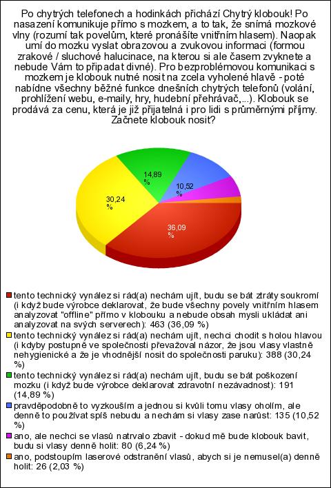 svět muslimských seznamovacích webů zdarma radiokarbonové datování vs radiometrické datování